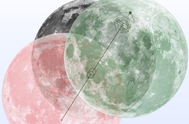 June Full Moon Strawberry Full Moon
